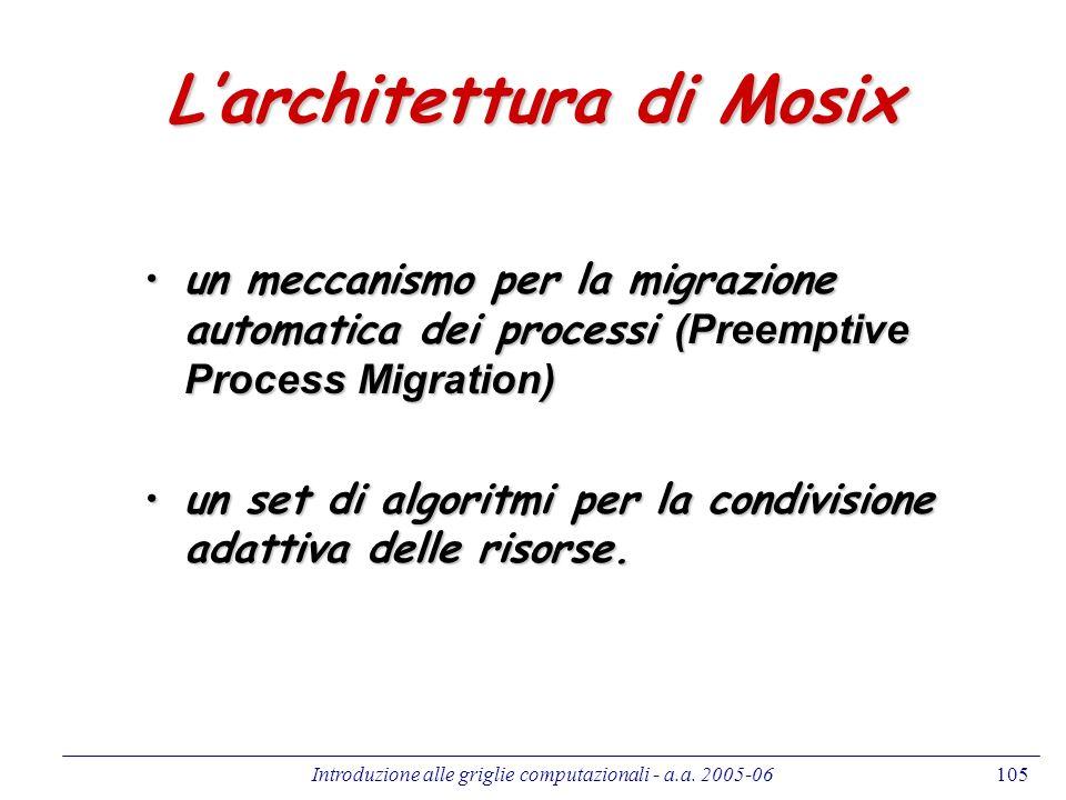 L'architettura di Mosix