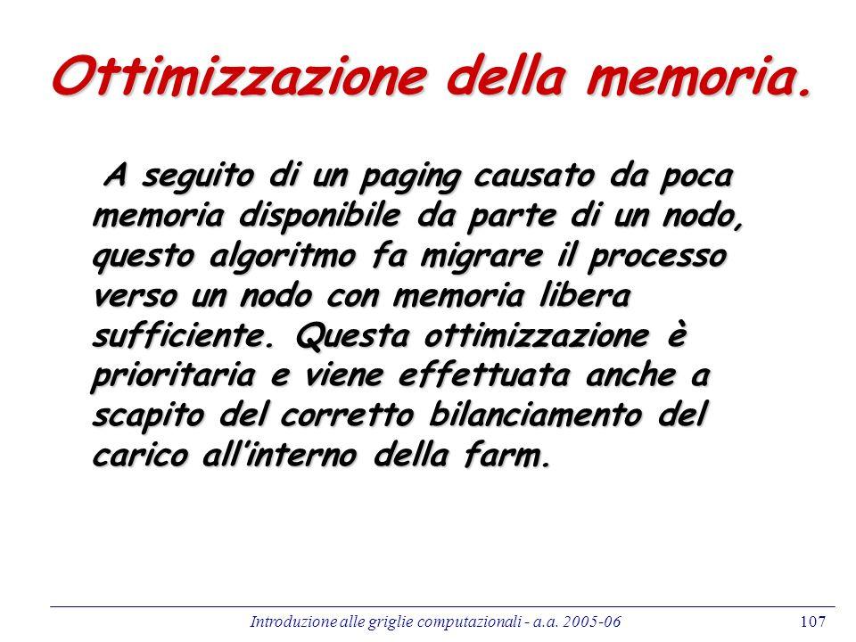 Ottimizzazione della memoria.