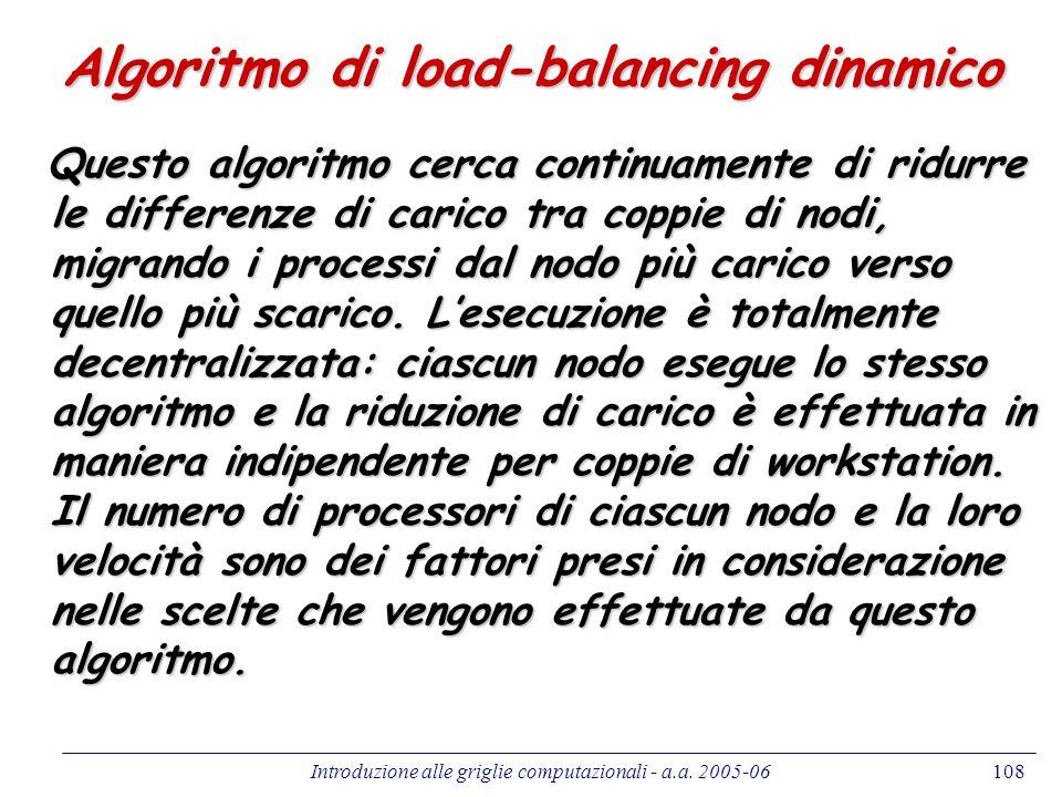 Algoritmo di load-balancing dinamico