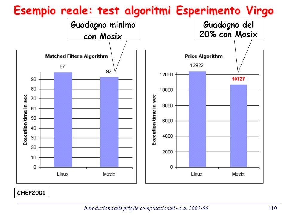 Esempio reale: test algoritmi Esperimento Virgo