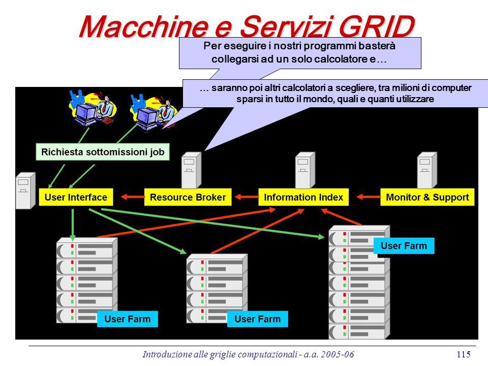 Macchine e Servizi GRID