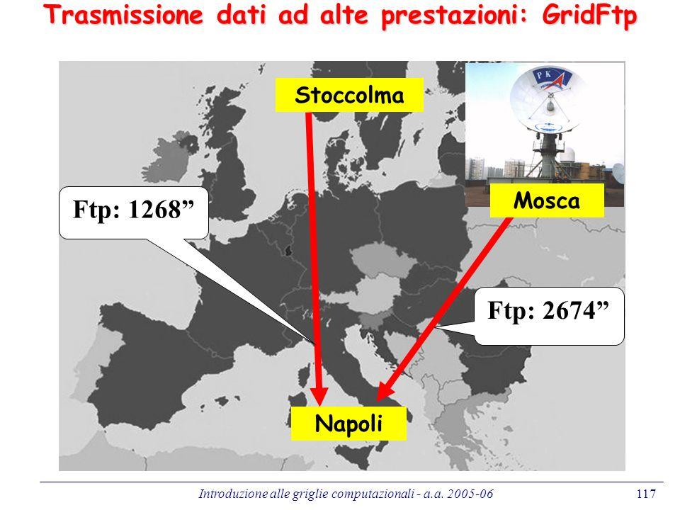 Trasmissione dati ad alte prestazioni: GridFtp