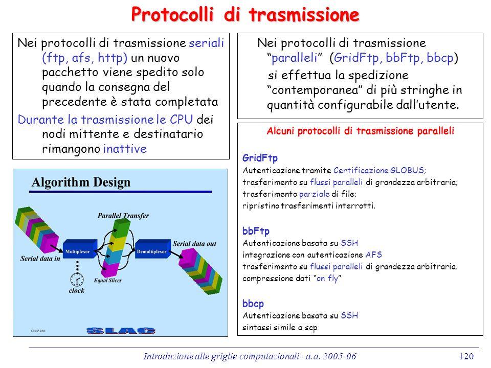 Protocolli di trasmissione Alcuni protocolli di trasmissione paralleli