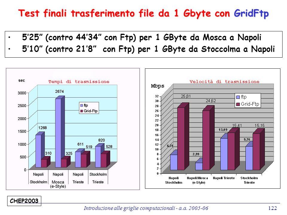 Test finali trasferimento file da 1 Gbyte con GridFtp