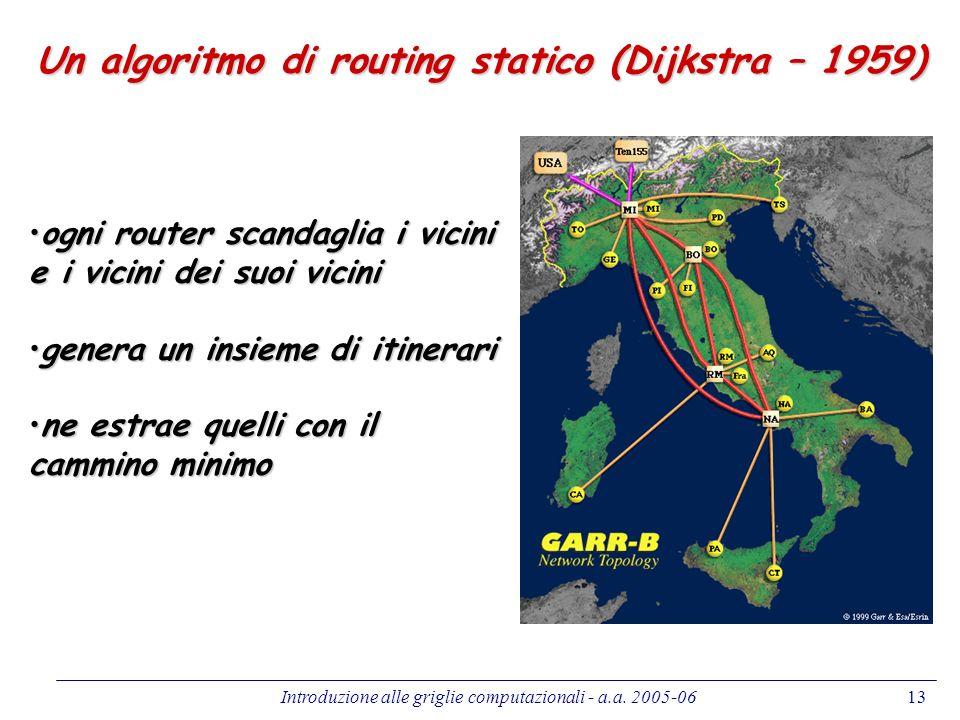 Un algoritmo di routing statico (Dijkstra – 1959)