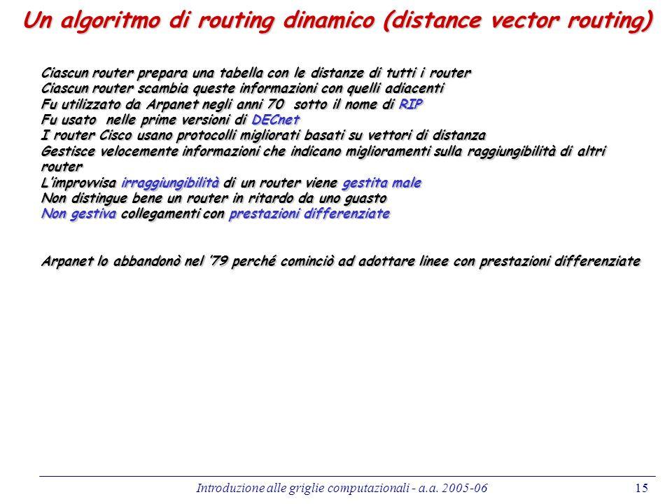 Un algoritmo di routing dinamico (distance vector routing)
