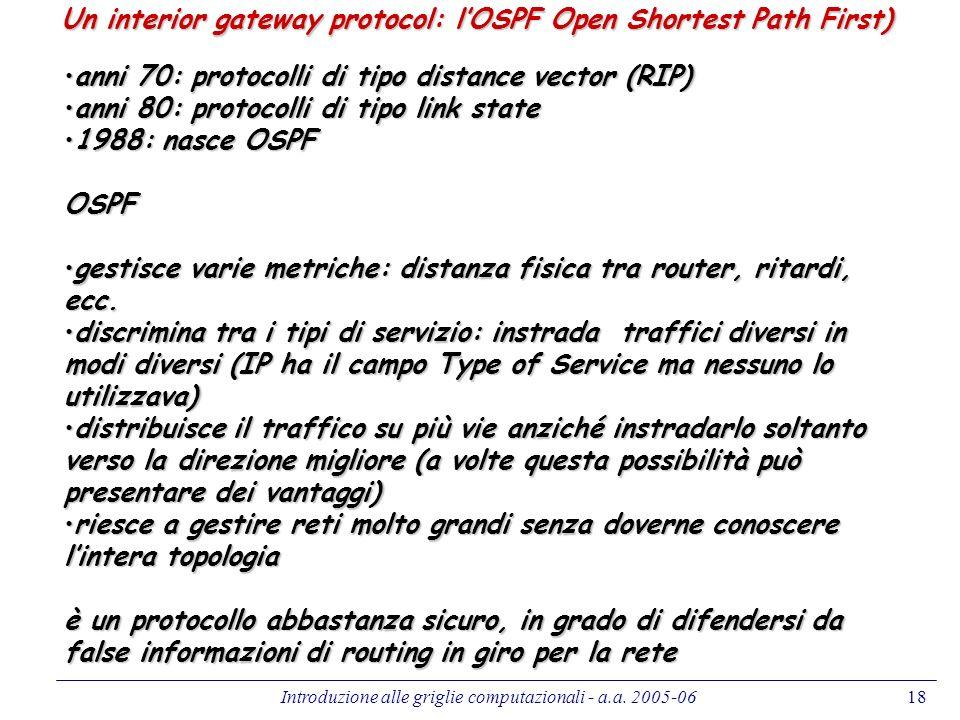 Un interior gateway protocol: l'OSPF Open Shortest Path First)