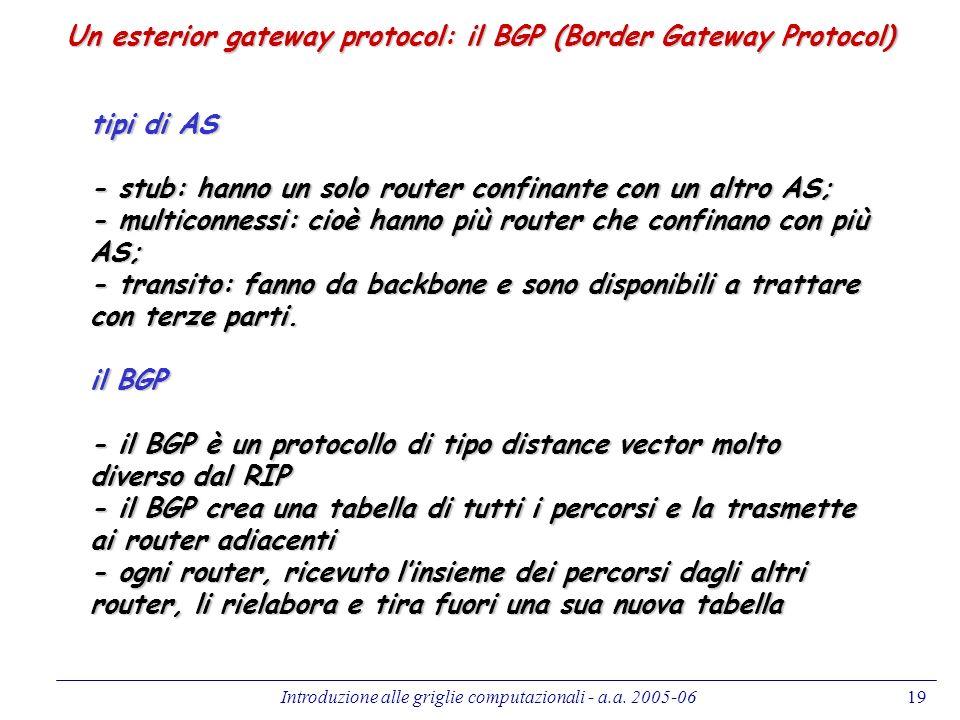 Un esterior gateway protocol: il BGP (Border Gateway Protocol)