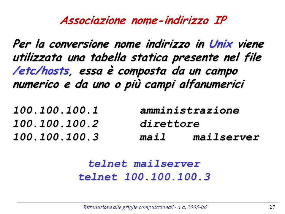 Associazione nome-indirizzo IP