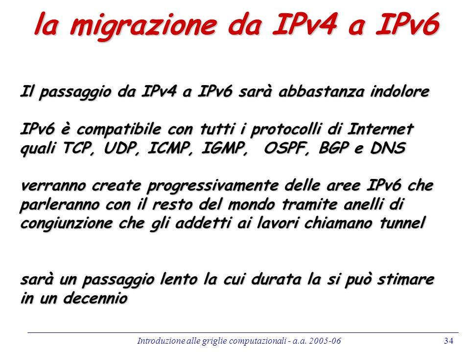 la migrazione da IPv4 a IPv6