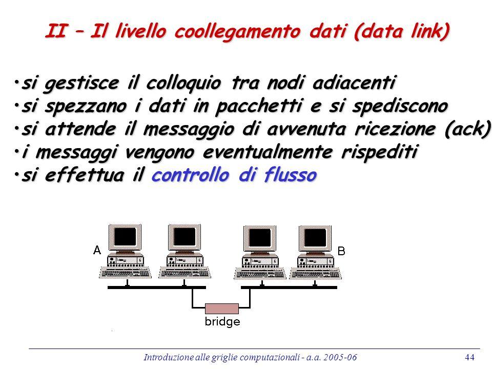 II – Il livello coollegamento dati (data link)