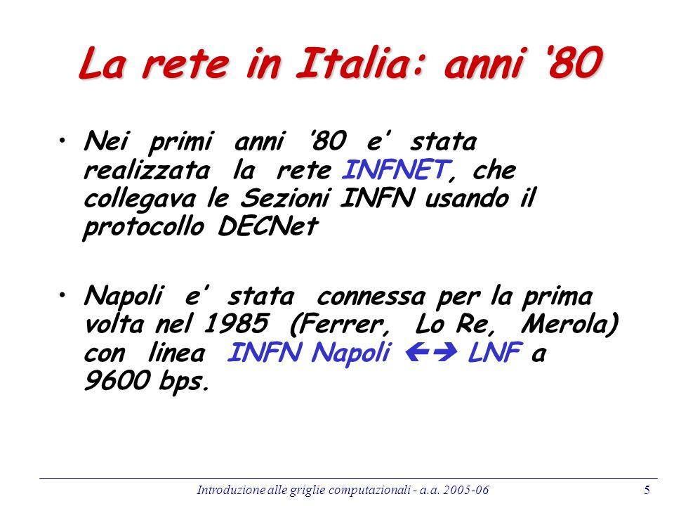 La rete in Italia: anni '80