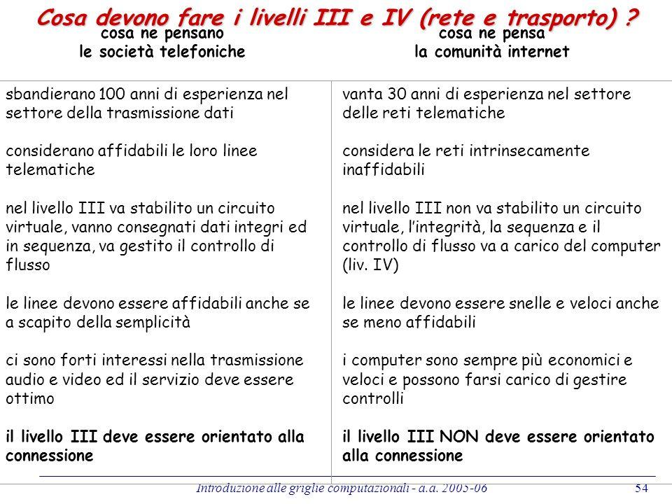 Cosa devono fare i livelli III e IV (rete e trasporto)