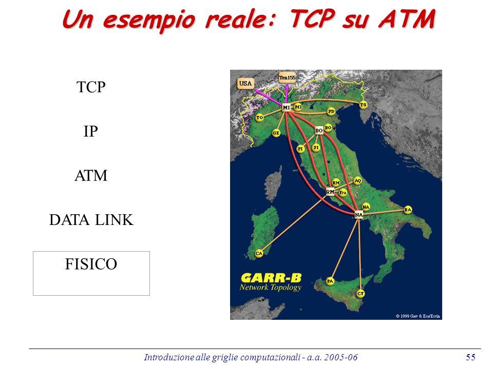 Un esempio reale: TCP su ATM