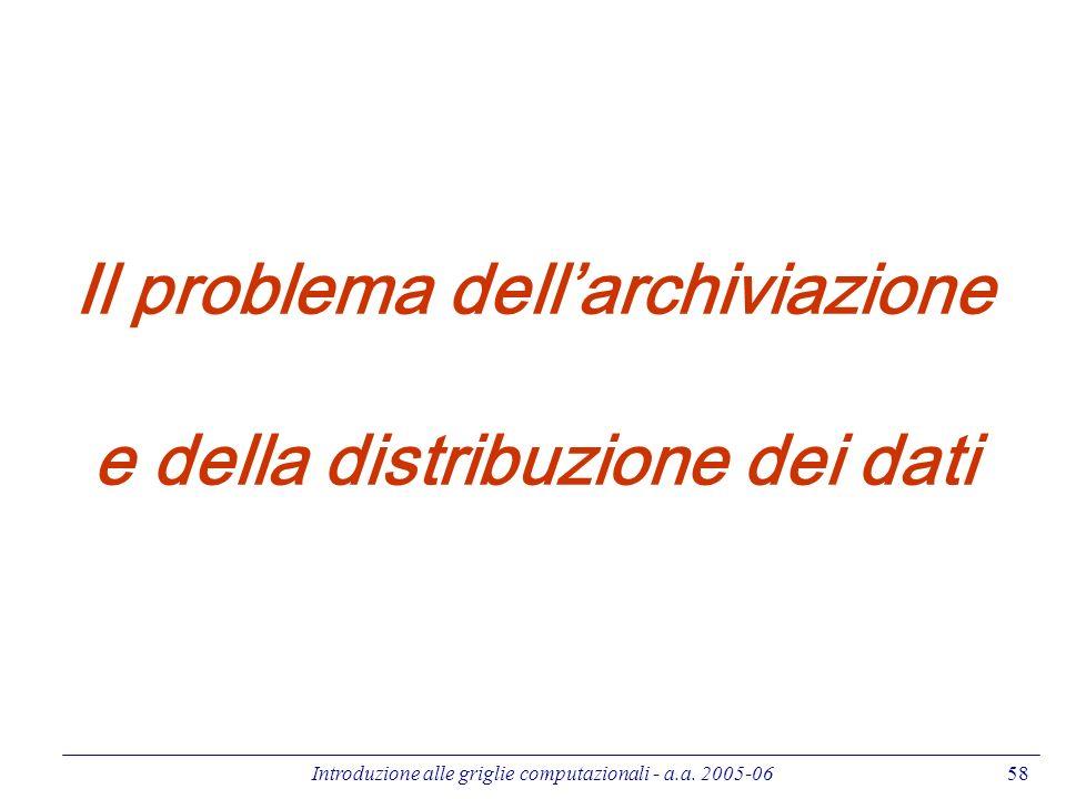 Il problema dell'archiviazione e della distribuzione dei dati