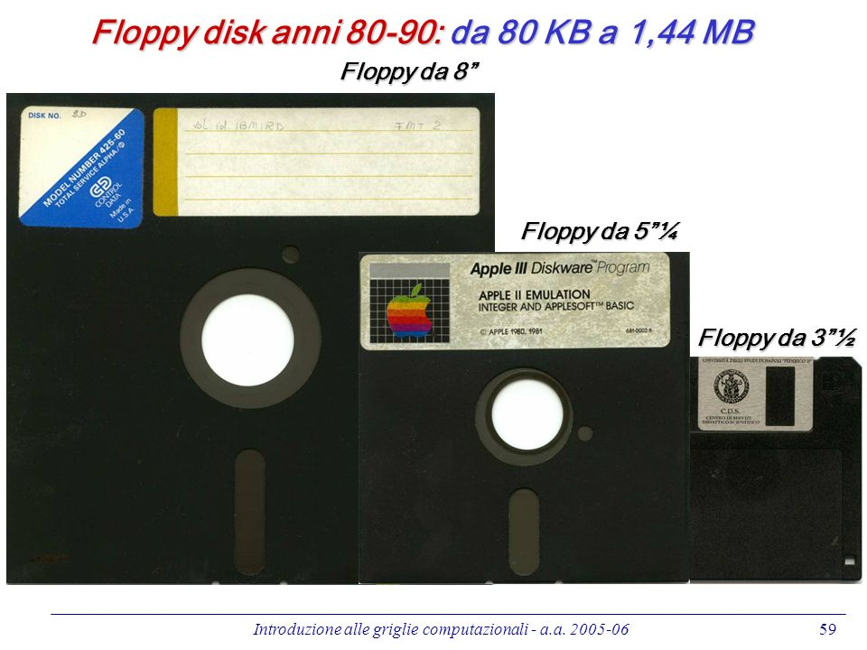 Floppy disk anni 80-90: da 80 KB a 1,44 MB