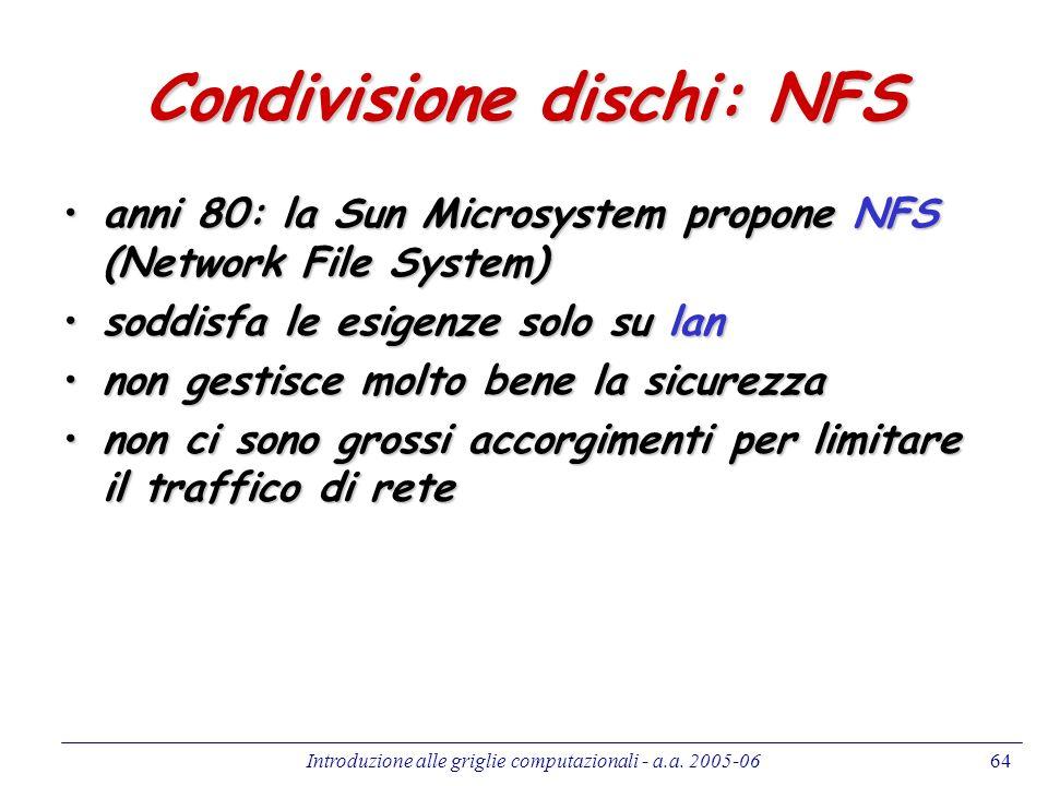 Condivisione dischi: NFS