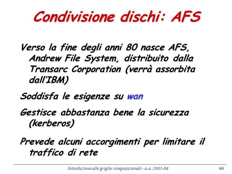 Condivisione dischi: AFS