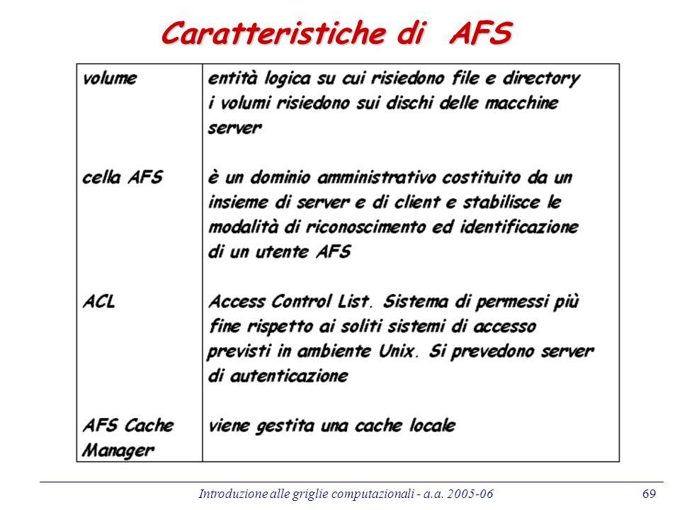 Caratteristiche di AFS
