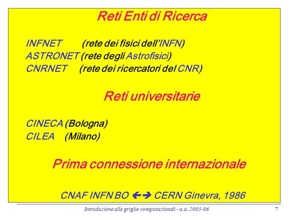 Prima connessione internazionale CNAF INFN BO  CERN Ginevra, 1986