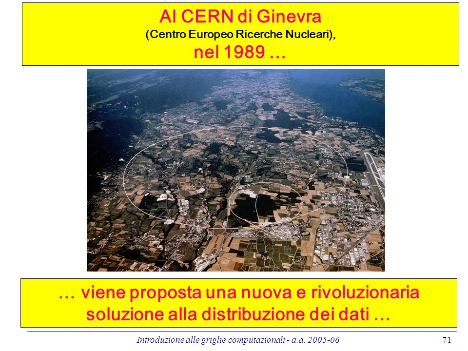 Al CERN di Ginevra (Centro Europeo Ricerche Nucleari), nel 1989 …