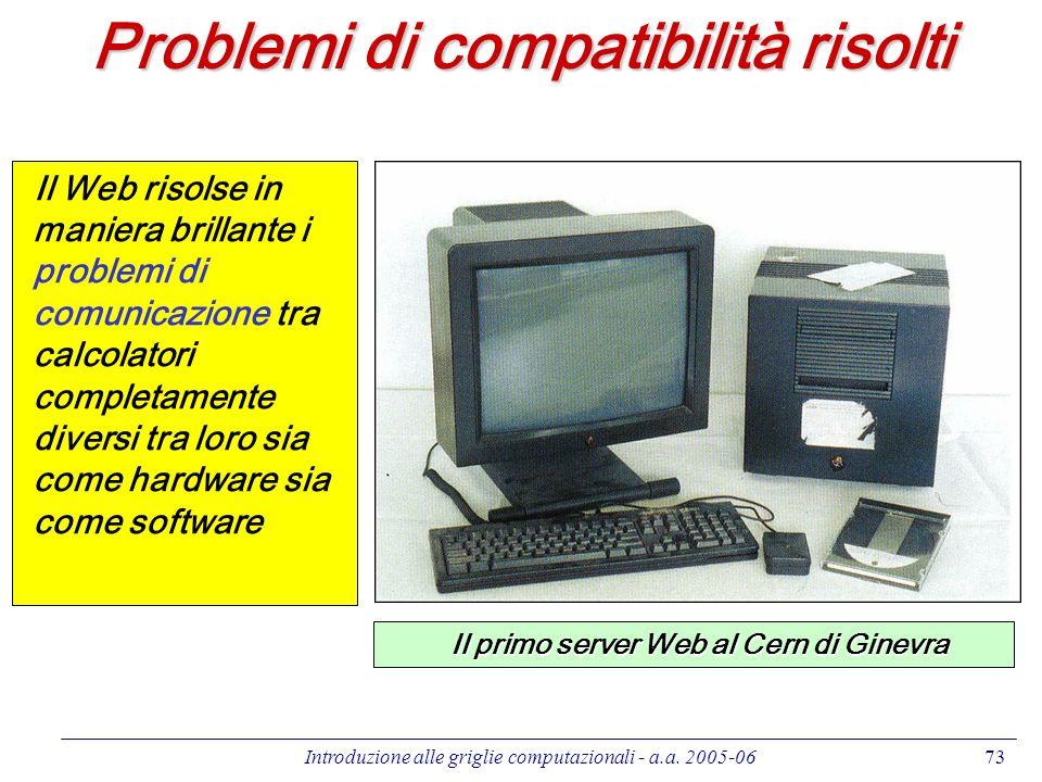 Problemi di compatibilità risolti