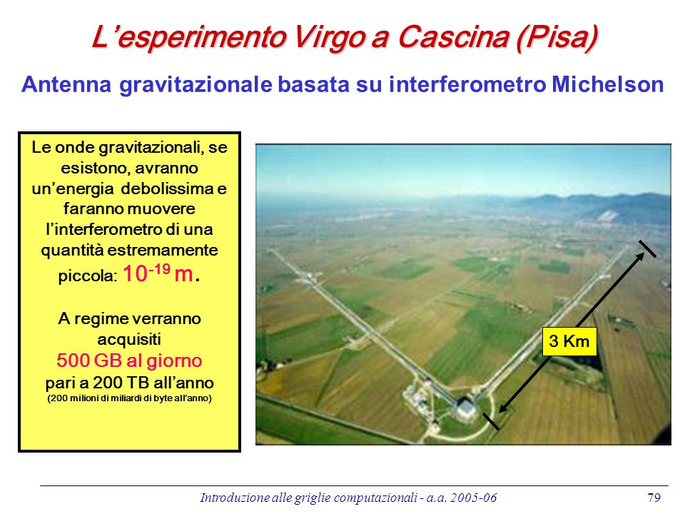 L'esperimento Virgo a Cascina (Pisa)
