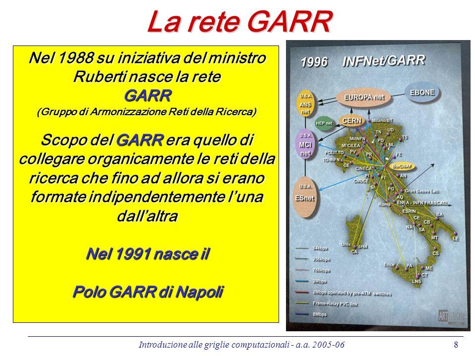La rete GARR Nel 1988 su iniziativa del ministro Ruberti nasce la rete
