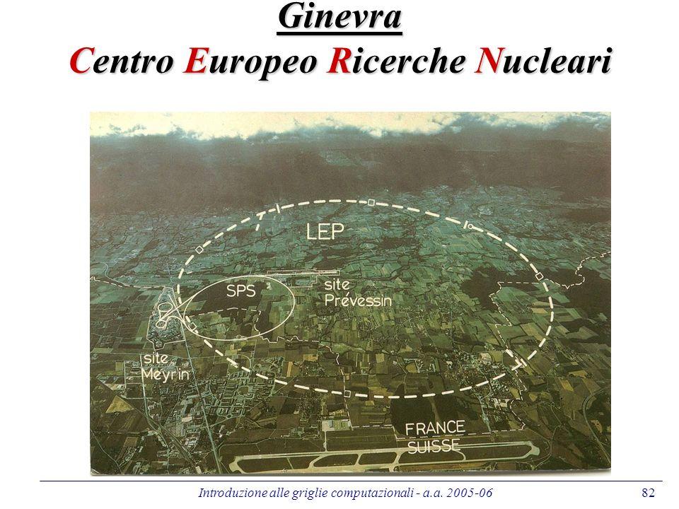 Ginevra Centro Europeo Ricerche Nucleari