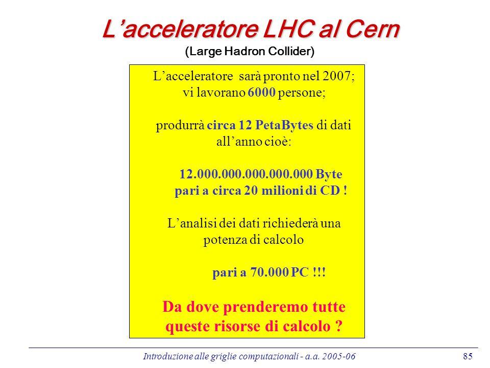 L'acceleratore LHC al Cern (Large Hadron Collider)