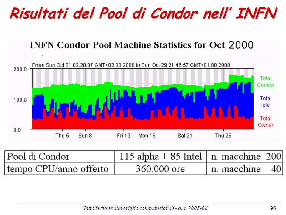 Risultati del Pool di Condor nell' INFN