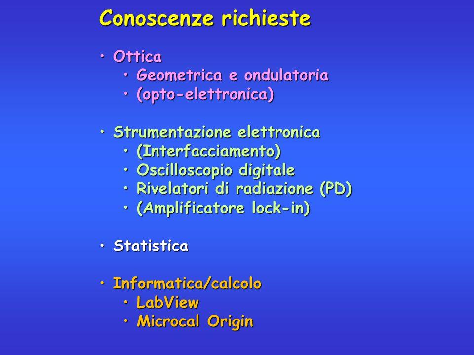 Conoscenze richieste Ottica Geometrica e ondulatoria