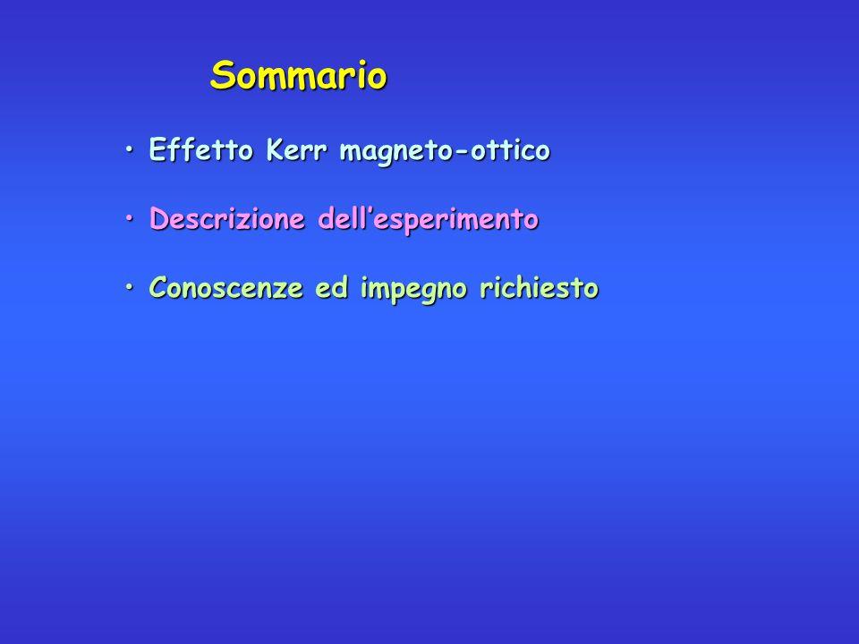 Effetto Kerr magneto-ottico Descrizione dell'esperimento