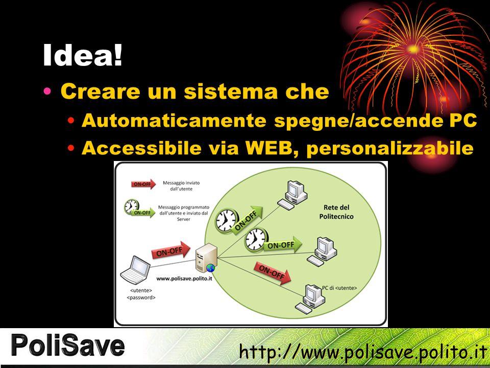 Idea! Creare un sistema che Automaticamente spegne/accende PC