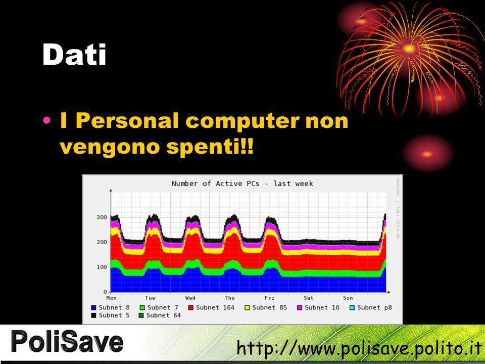 Dati I Personal computer non vengono spenti!!