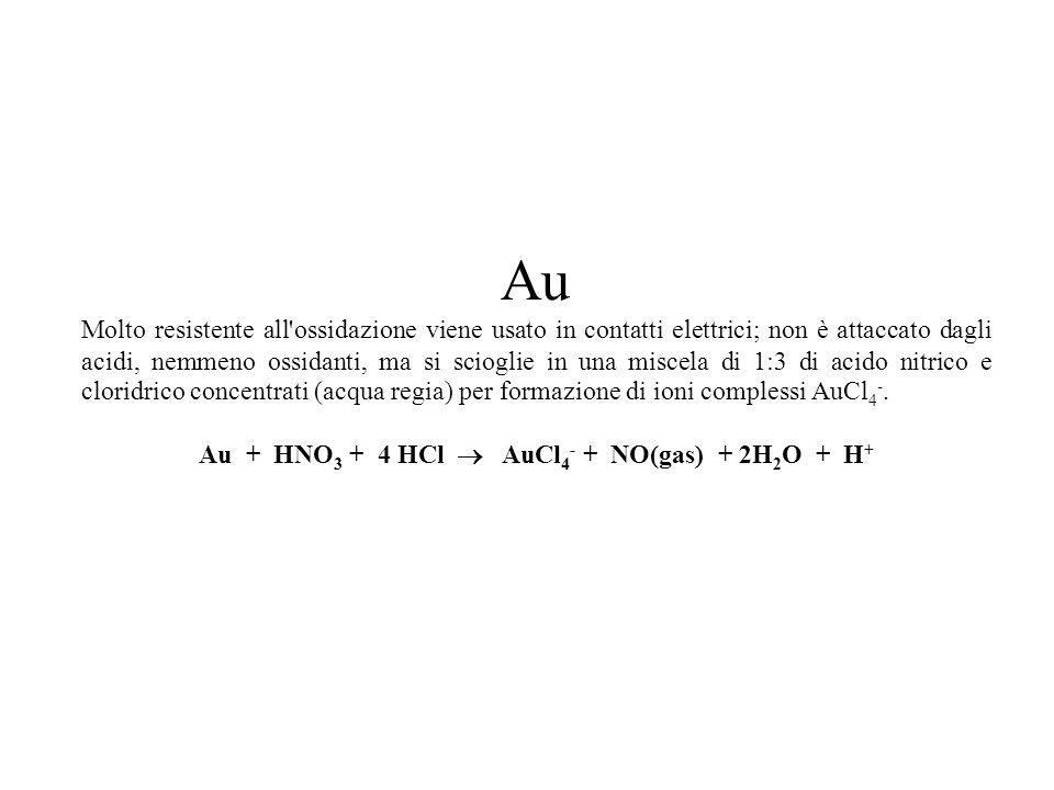 Au + HNO3 + 4 HCl  AuCl4- + NO(gas) + 2H2O + H+