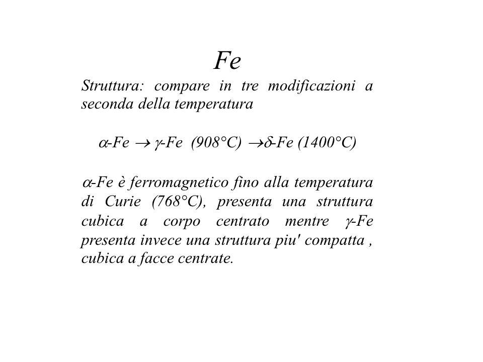 -Fe  -Fe (908°C) -Fe (1400°C)