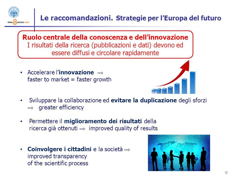 Ruolo centrale della conoscenza e dell'innovazione