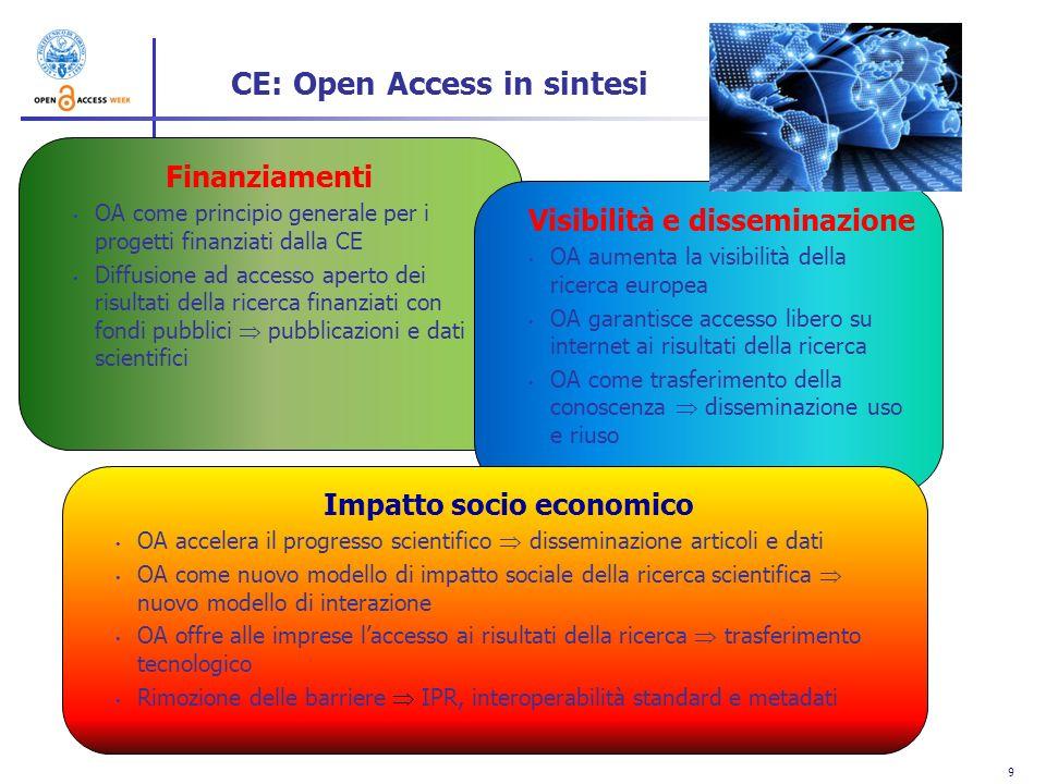 Visibilità e disseminazione Impatto socio economico