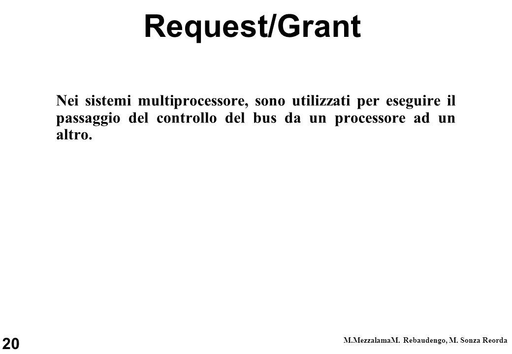 Request/Grant Nei sistemi multiprocessore, sono utilizzati per eseguire il passaggio del controllo del bus da un processore ad un altro.