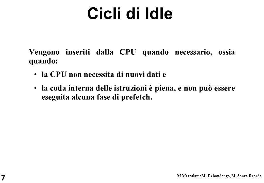 Cicli di Idle Vengono inseriti dalla CPU quando necessario, ossia quando: la CPU non necessita di nuovi dati e.
