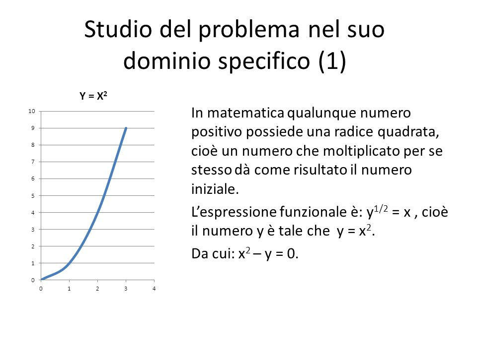 Studio del problema nel suo dominio specifico (1)
