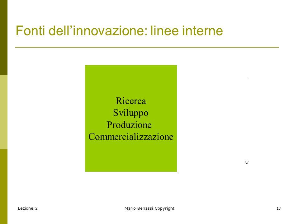 Fonti dell'innovazione: linee interne