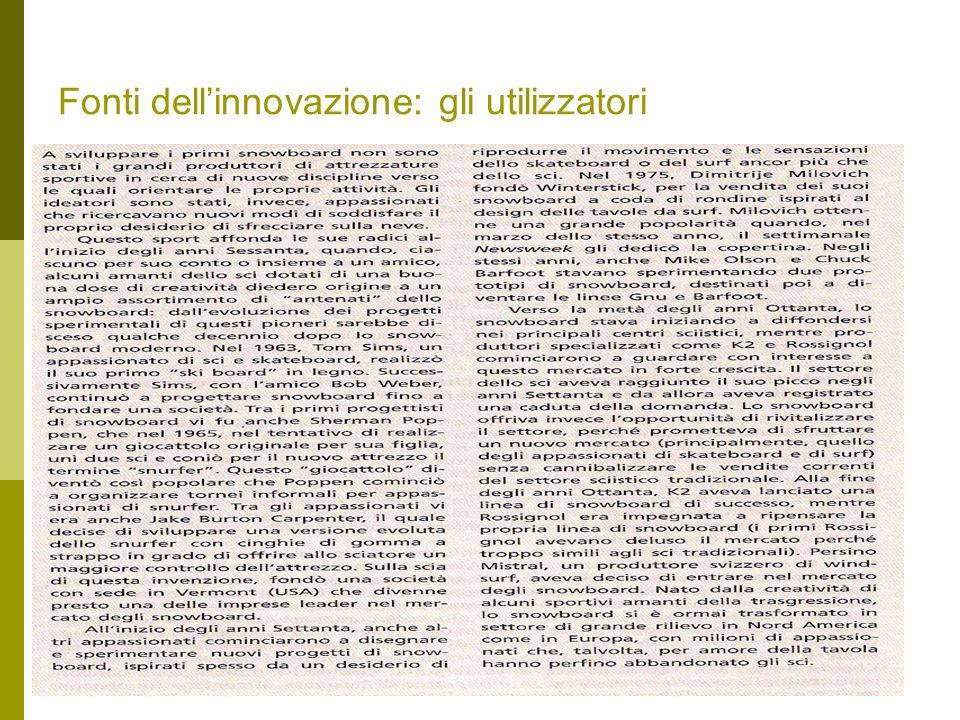 Fonti dell'innovazione: gli utilizzatori