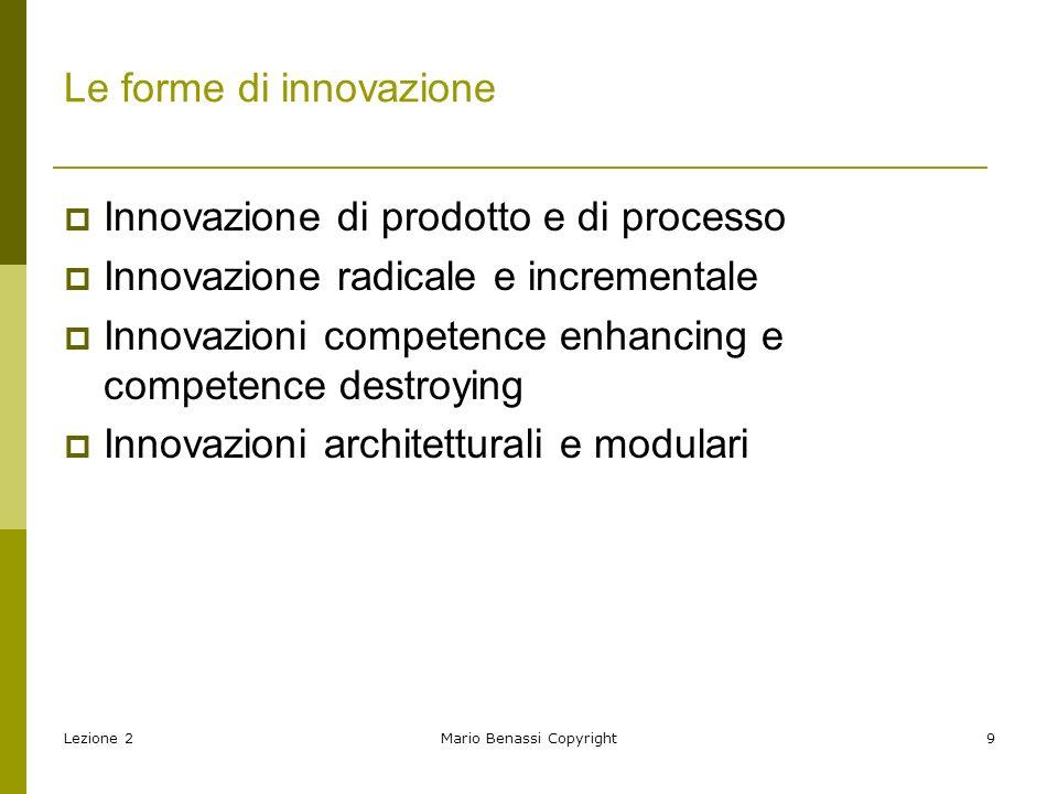 Le forme di innovazione