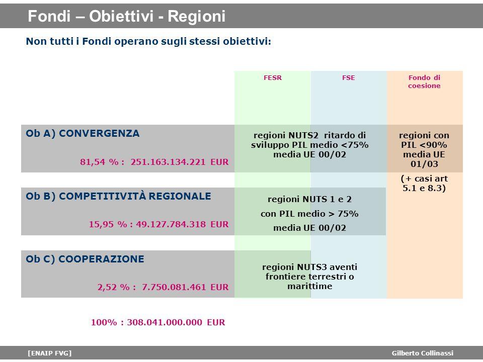 Fondi – Obiettivi - Regioni