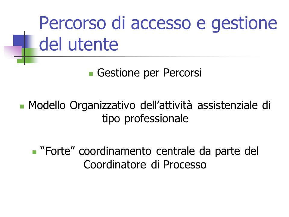 Percorso di accesso e gestione del utente