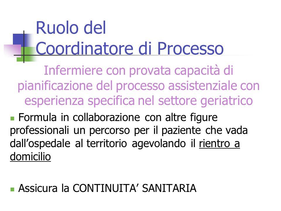 Ruolo del Coordinatore di Processo