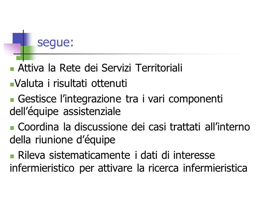 segue: Attiva la Rete dei Servizi Territoriali