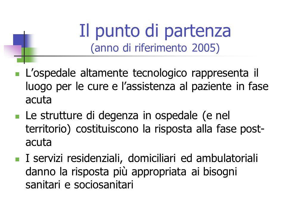 Il punto di partenza (anno di riferimento 2005)